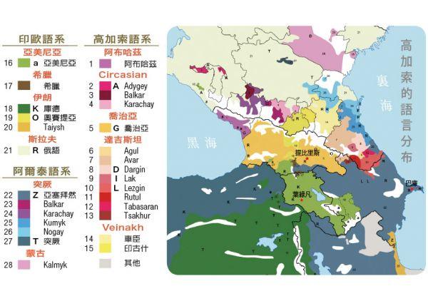 caucasus-languages.jpg